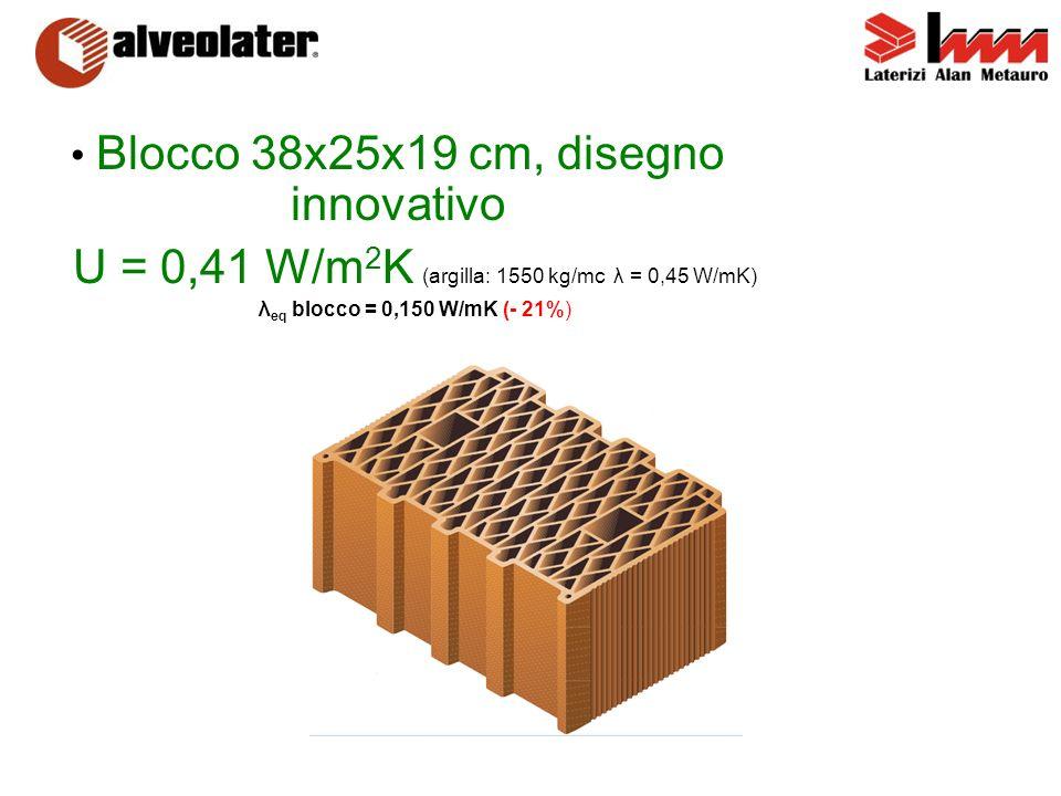 Blocco 38x25x19 cm, disegno innovativo