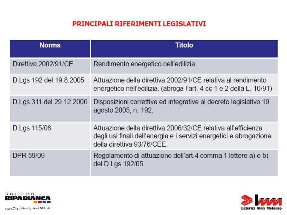 Normativa termica DECRETO LEGISLATIVO n.192/2005 - n.311/ 2006