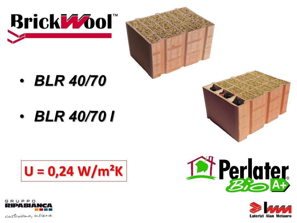 BLR 40/70 BLR 40/70 I U = 0,24 W/m²K 30