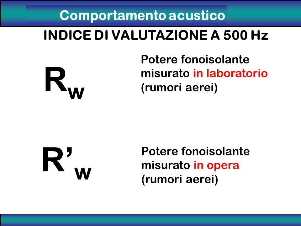 Rw R'w Comportamento acustico INDICE DI VALUTAZIONE A 500 Hz