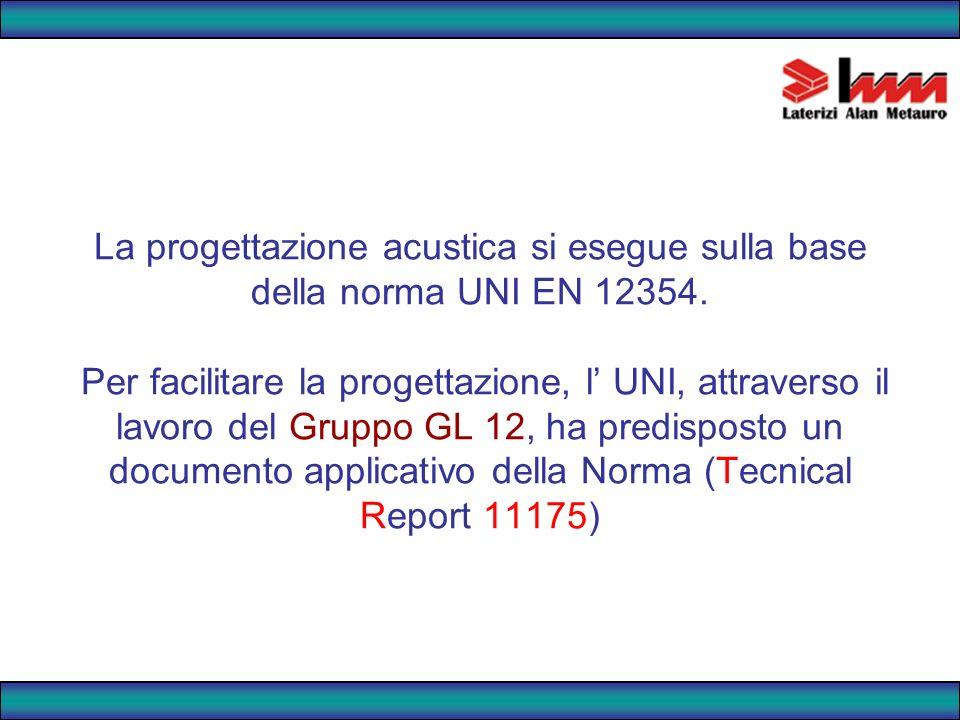 La progettazione acustica si esegue sulla base della norma UNI EN 12354.