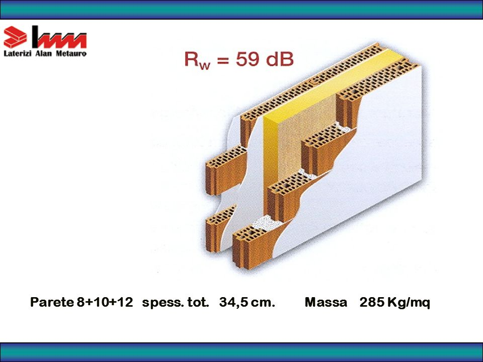 Parete 8+10+12 spess. tot. 34,5 cm. Massa 285 Kg/mq