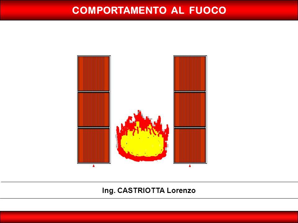 COMPORTAMENTO AL FUOCO Ing. CASTRIOTTA Lorenzo