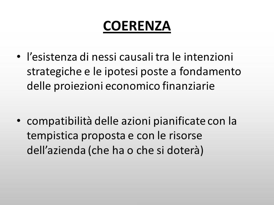 COERENZA l'esistenza di nessi causali tra le intenzioni strategiche e le ipotesi poste a fondamento delle proiezioni economico finanziarie.