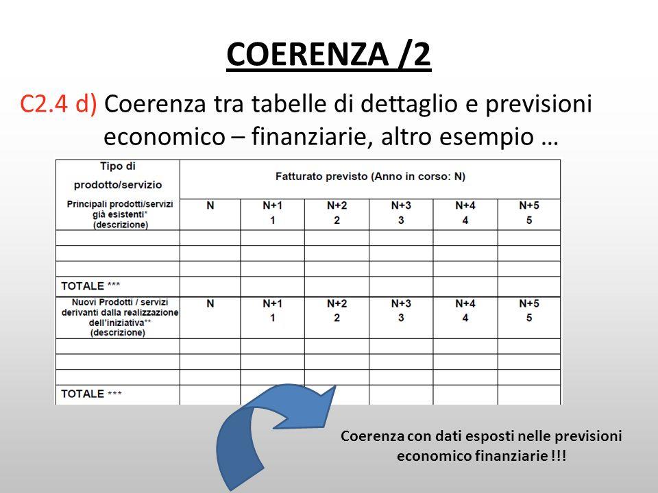 Coerenza con dati esposti nelle previsioni economico finanziarie !!!