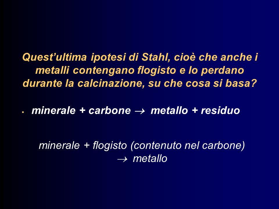 minerale + flogisto (contenuto nel carbone)  metallo