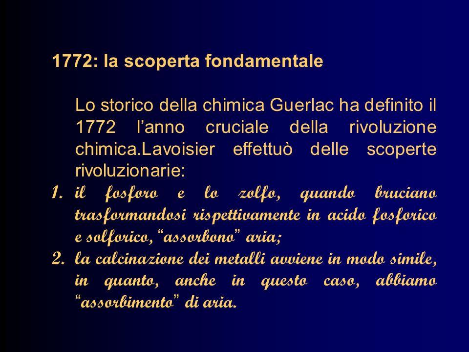 1772: la scoperta fondamentale