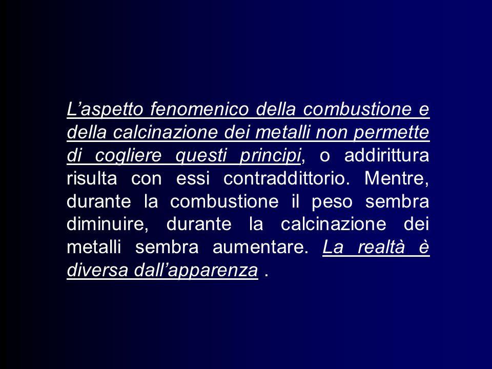 L'aspetto fenomenico della combustione e della calcinazione dei metalli non permette di cogliere questi principi, o addirittura risulta con essi contraddittorio.