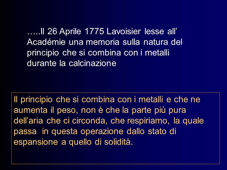…..Il 26 Aprile 1775 Lavoisier lesse all' Académie una memoria sulla natura del principio che si combina con i metalli durante la calcinazione