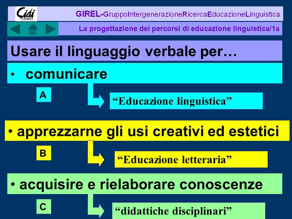 La progettazione dei percorsi di educazione linguistica/1a