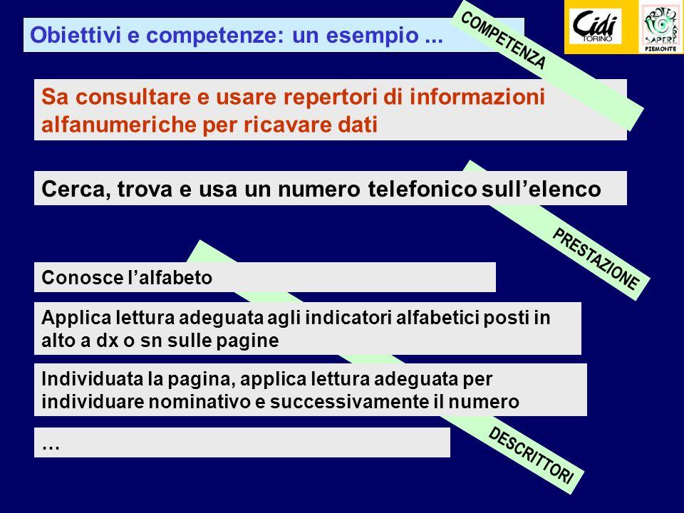 Obiettivi e competenze: un esempio ...