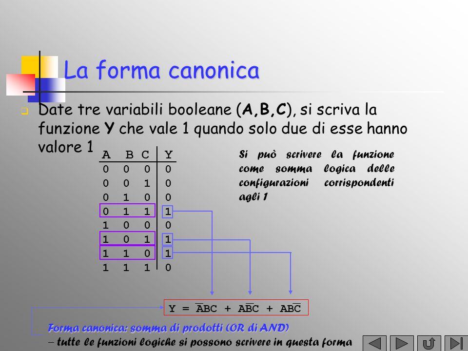 La forma canonica Date tre variabili booleane (A,B,C), si scriva la funzione Y che vale 1 quando solo due di esse hanno valore 1.