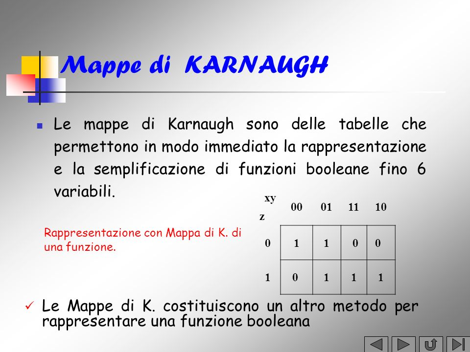 Mappe di KARNAUGH