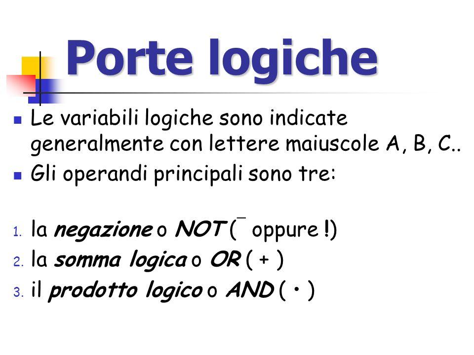 Porte logiche Le variabili logiche sono indicate generalmente con lettere maiuscole A, B, C.. Gli operandi principali sono tre: