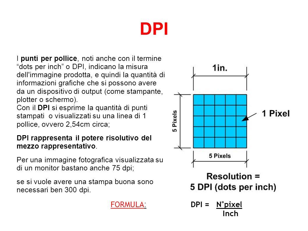DPI FORMULA: DPI = N°pixel Inch