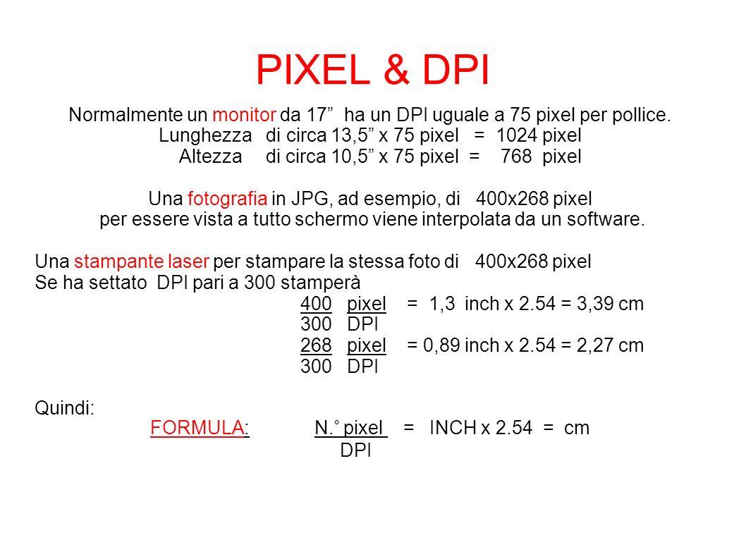PIXEL & DPI Normalmente un monitor da 17 ha un DPI uguale a 75 pixel per pollice. Lunghezza di circa 13,5 x 75 pixel = 1024 pixel.
