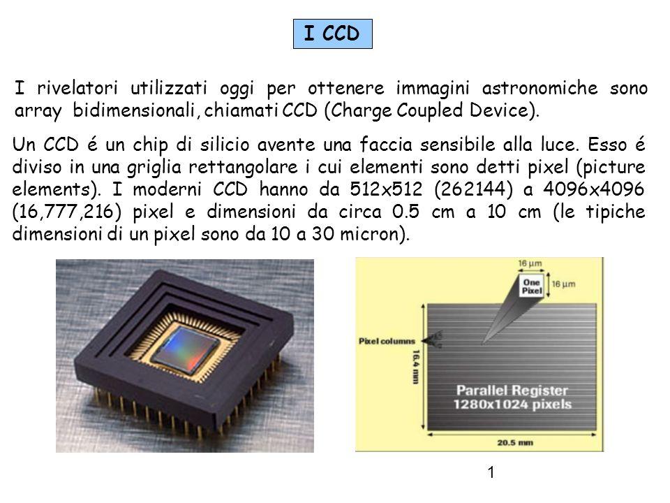 I CCD I rivelatori utilizzati oggi per ottenere immagini astronomiche sono array bidimensionali, chiamati CCD (Charge Coupled Device).