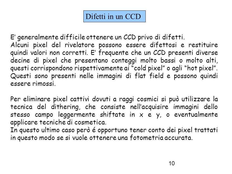 Difetti in un CCD E' generalmente difficile ottenere un CCD privo di difetti.