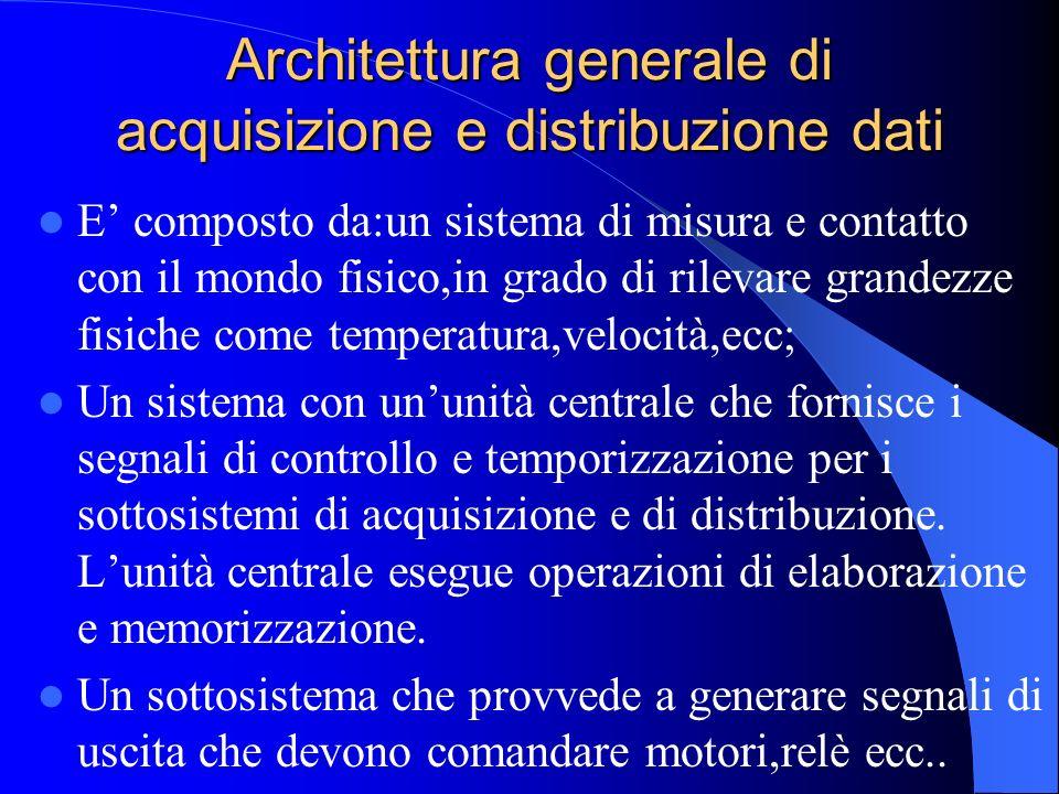 Architettura generale di acquisizione e distribuzione dati