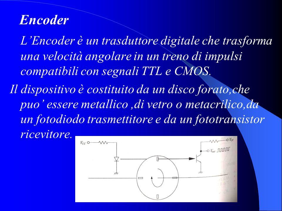 Encoder L'Encoder è un trasduttore digitale che trasforma una velocità angolare in un treno di impulsi compatibili con segnali TTL e CMOS.