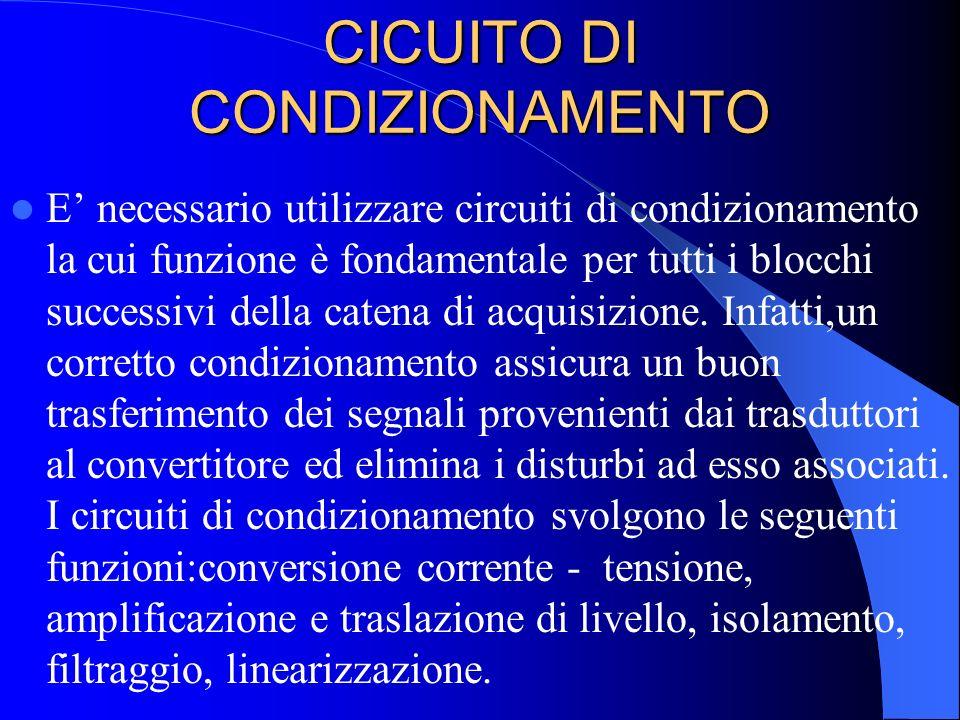 CICUITO DI CONDIZIONAMENTO