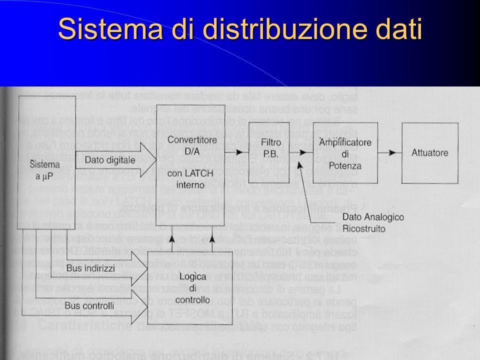 Sistema di distribuzione dati