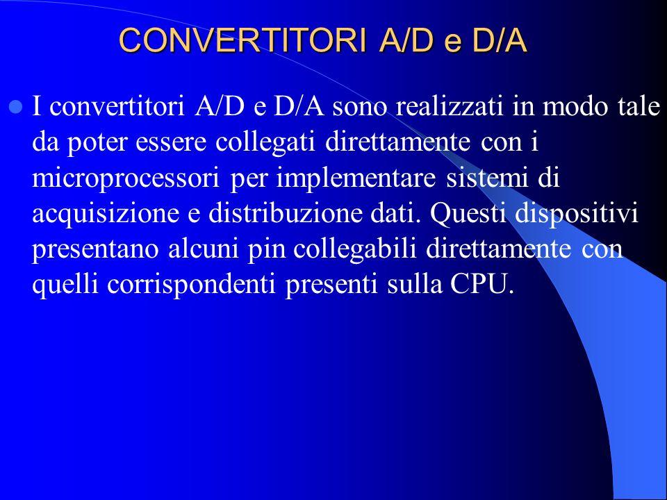 CONVERTITORI A/D e D/A