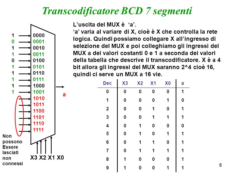 Transcodificatore BCD 7 segmenti