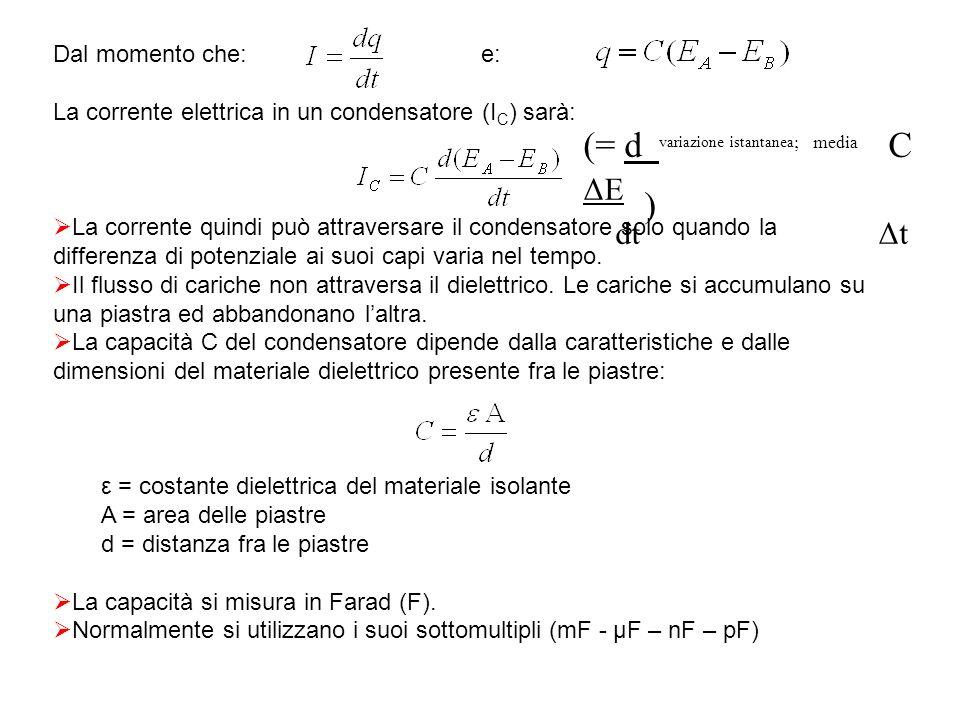 (= d variazione istantanea; media C ΔE )