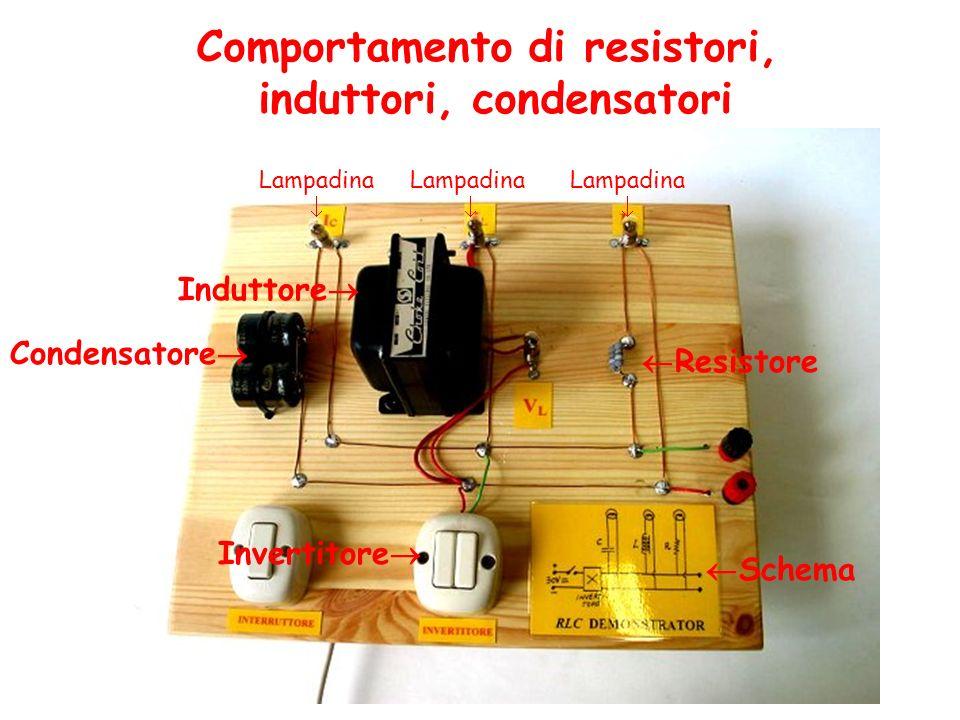 Comportamento di resistori, induttori, condensatori
