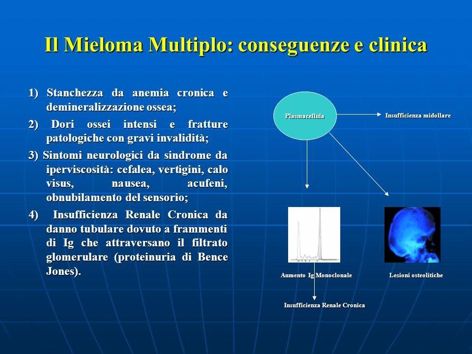 Il Mieloma Multiplo: conseguenze e clinica