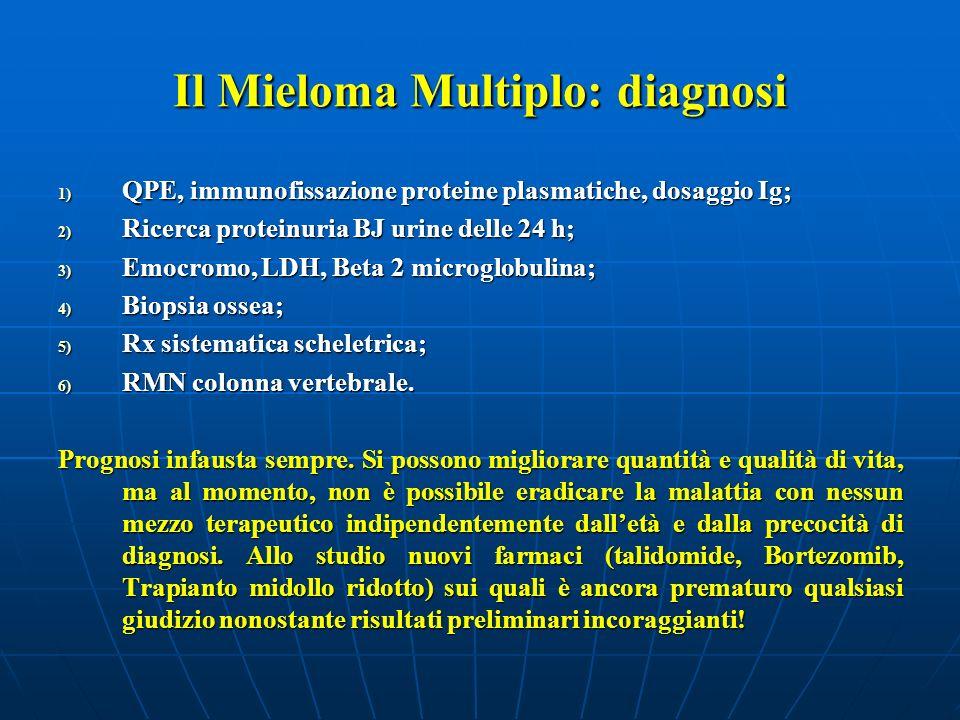 Il Mieloma Multiplo: diagnosi