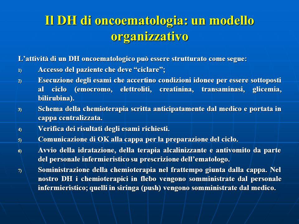Il DH di oncoematologia: un modello organizzativo