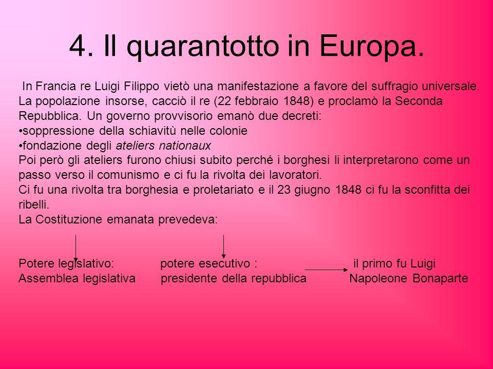4. Il quarantotto in Europa.