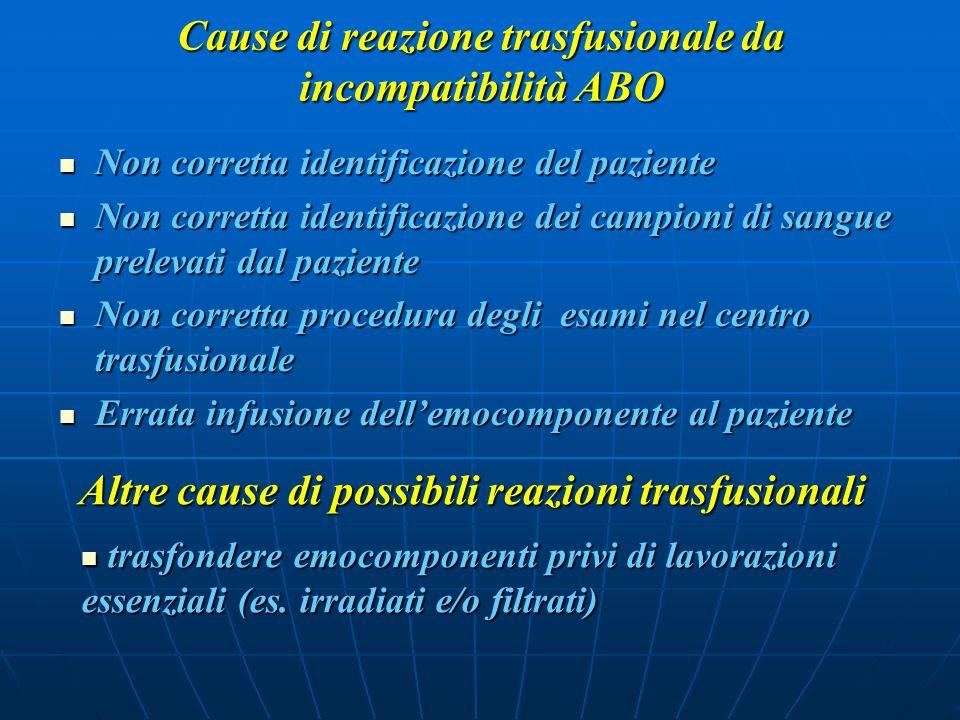 Cause di reazione trasfusionale da incompatibilità ABO