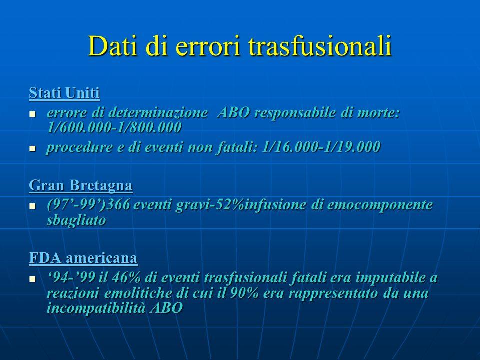 Dati di errori trasfusionali