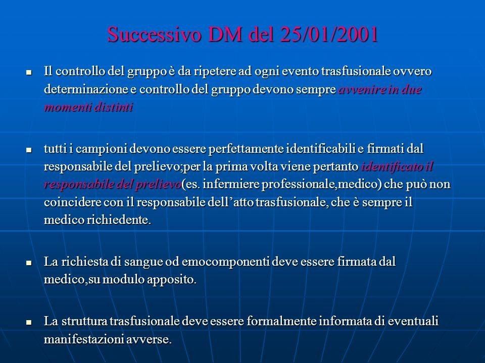 Successivo DM del 25/01/2001