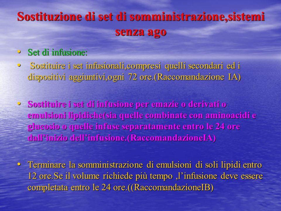 Sostituzione di set di somministrazione,sistemi senza ago