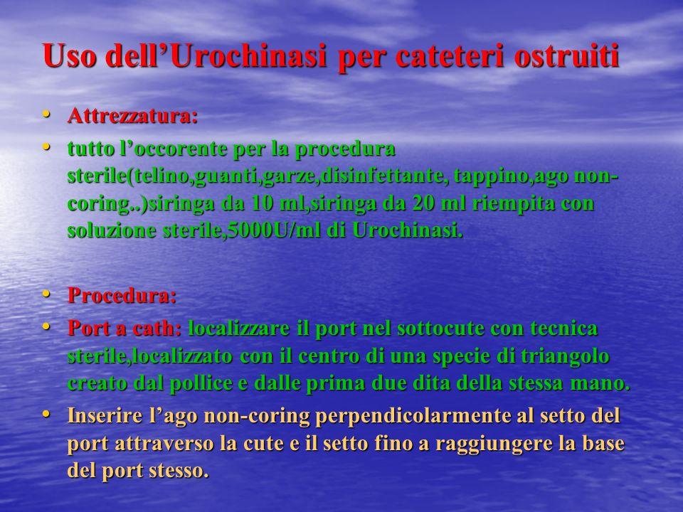 Uso dell'Urochinasi per cateteri ostruiti