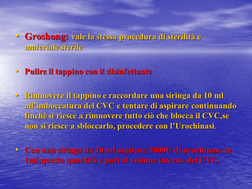 Groshong: vale la stessa procedura di sterilità e materiale sterile