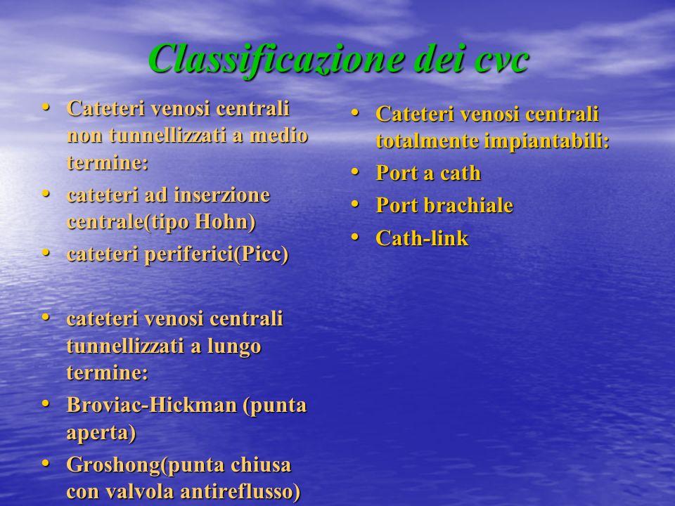 Classificazione dei cvc