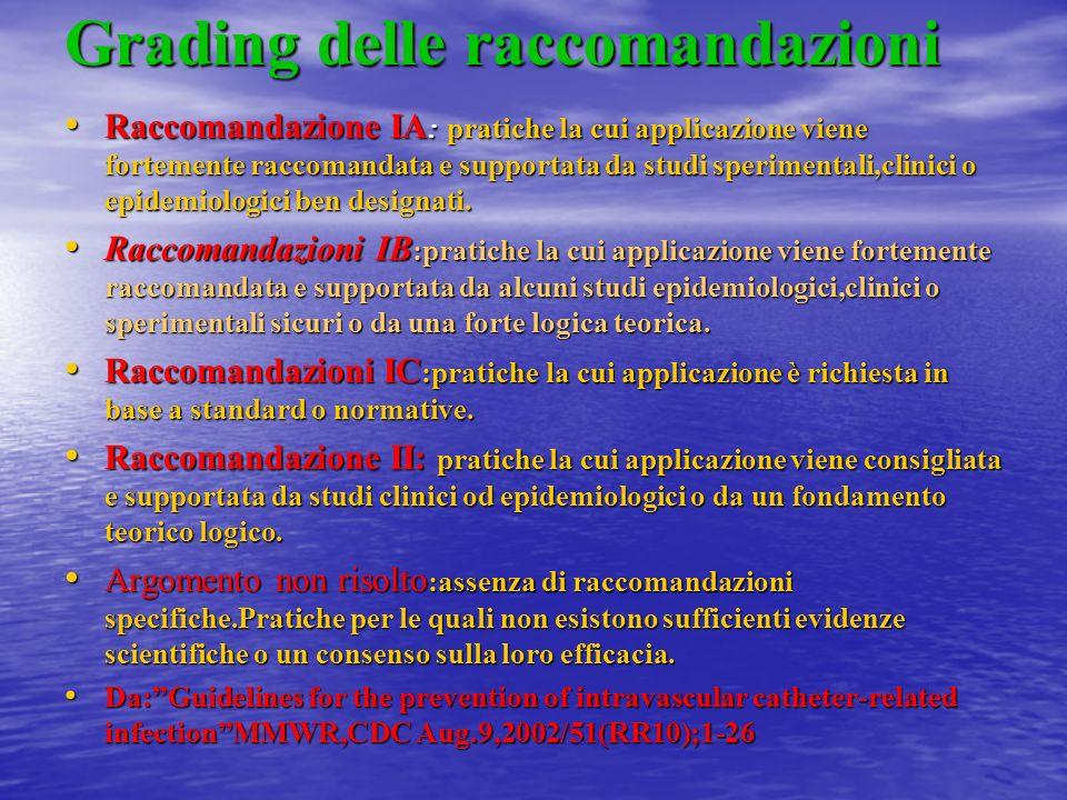 Grading delle raccomandazioni