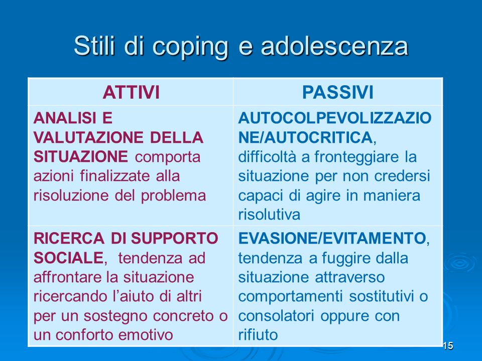 Stili di coping e adolescenza