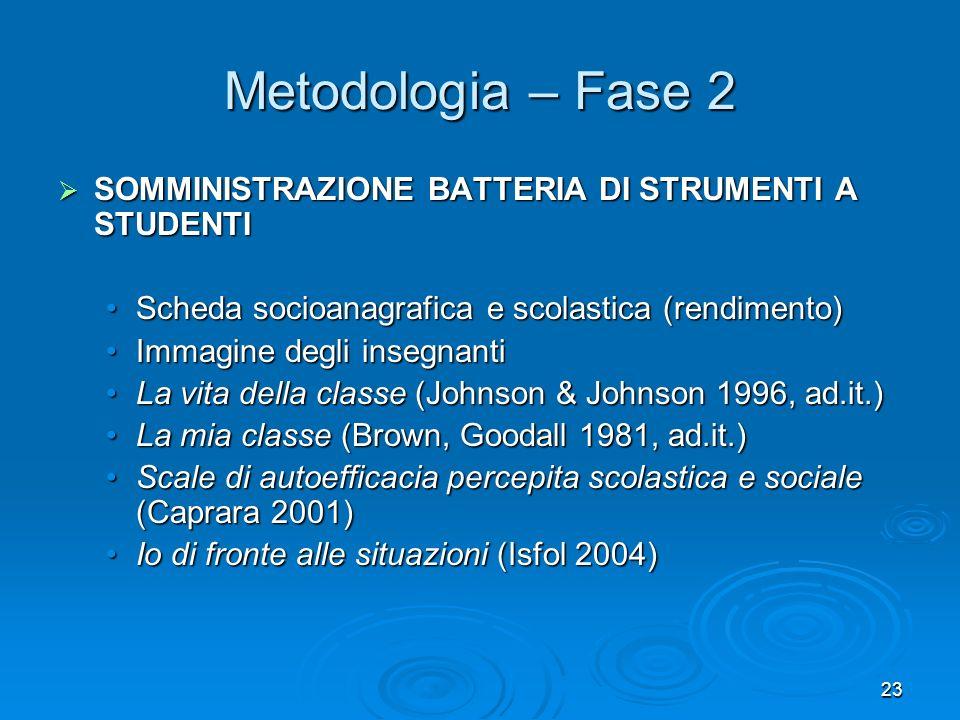 Metodologia – Fase 2 SOMMINISTRAZIONE BATTERIA DI STRUMENTI A STUDENTI
