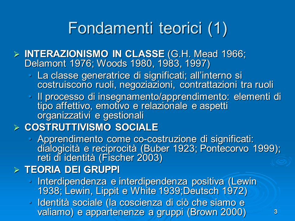 Fondamenti teorici (1) INTERAZIONISMO IN CLASSE (G.H. Mead 1966; Delamont 1976; Woods 1980, 1983, 1997)