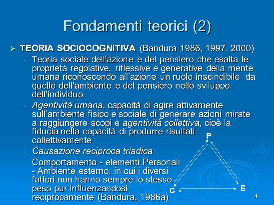 Fondamenti teorici (2) TEORIA SOCIOCOGNITIVA (Bandura 1986, 1997, 2000)