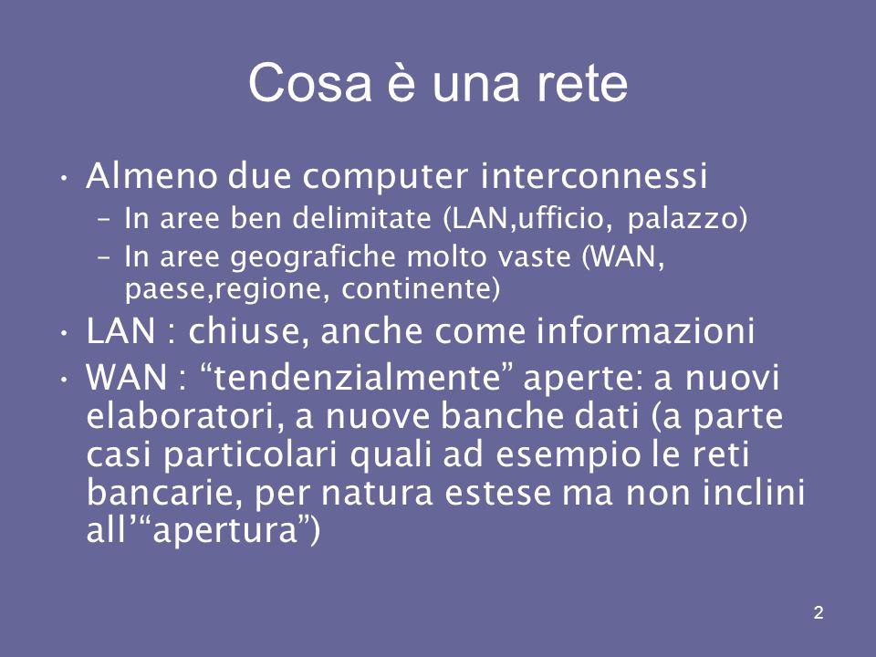 Cosa è una rete Almeno due computer interconnessi