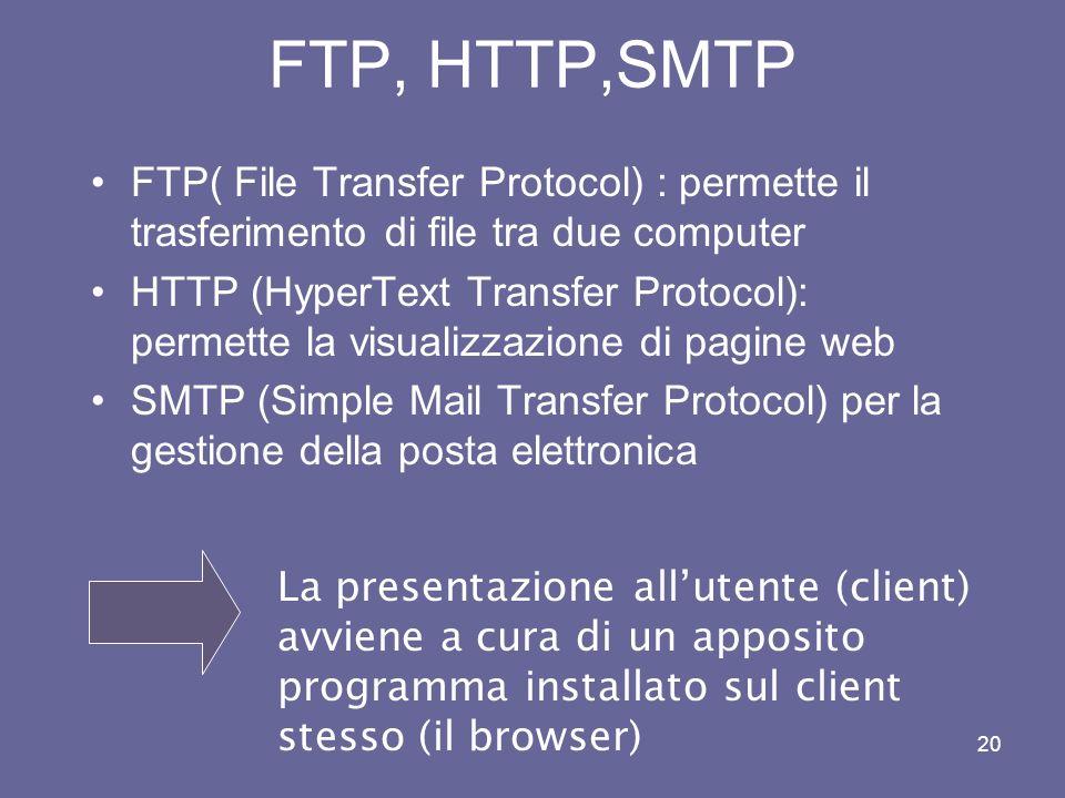 FTP, HTTP,SMTP FTP( File Transfer Protocol) : permette il trasferimento di file tra due computer.
