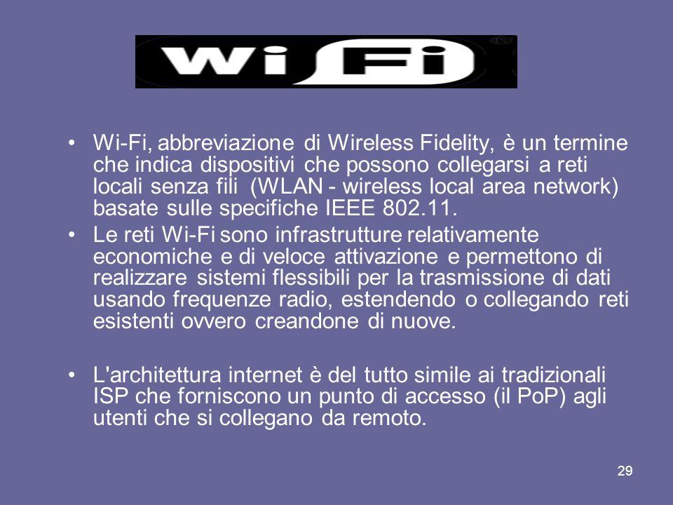 Wi-Fi, abbreviazione di Wireless Fidelity, è un termine che indica dispositivi che possono collegarsi a reti locali senza fili (WLAN - wireless local area network) basate sulle specifiche IEEE 802.11.