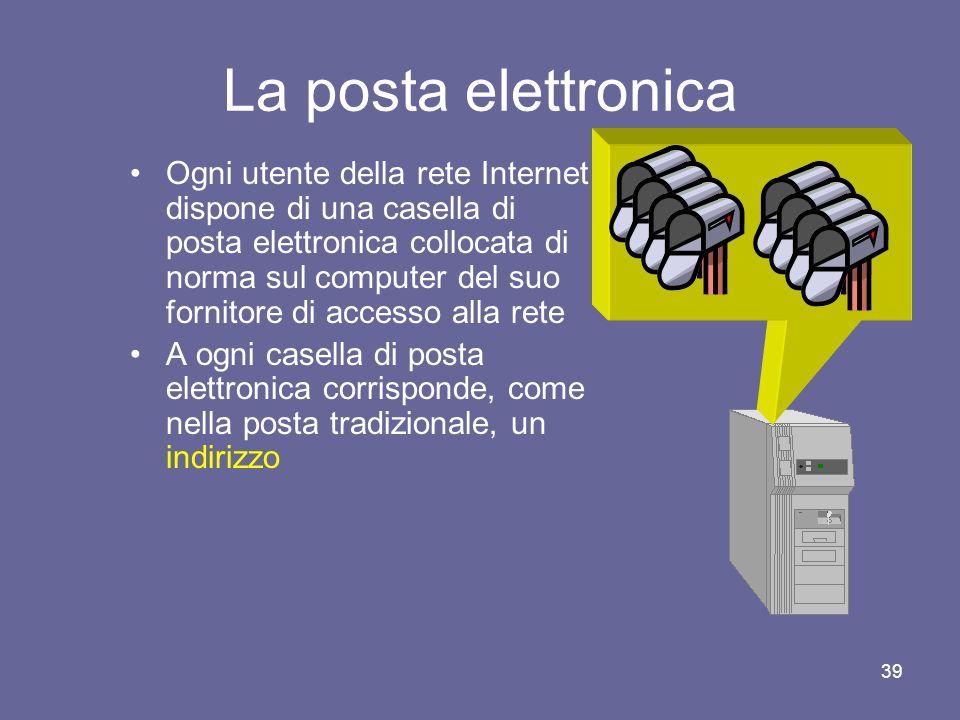La posta elettronica